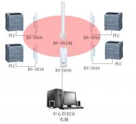 车间设备数据无线传输方