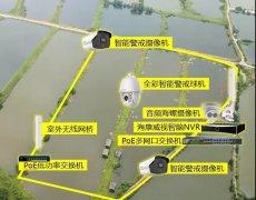 (重庆监控安装鱼塘养殖